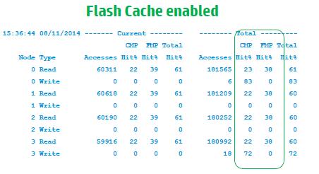 Adaptive Flash Cache – Deep Dive – d8taDude