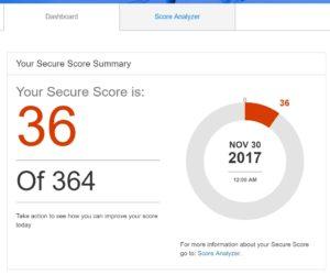 hms-evolve_365_secure_score1