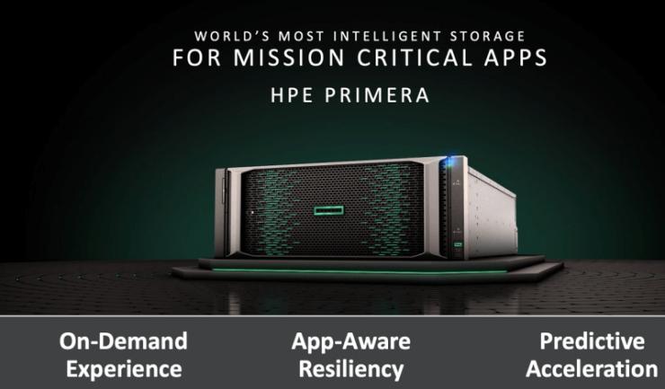 HPE Primera features